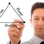 time quality money triangle