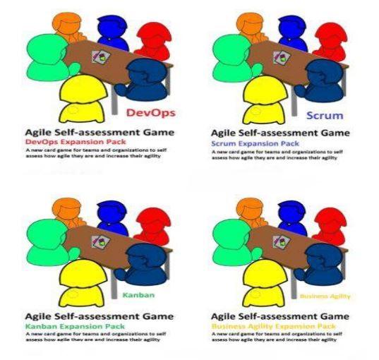 Self Assessement Game  Agile