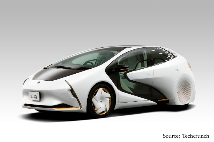 Toyota LQ CES 2020