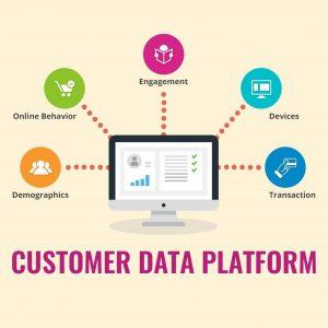 Customer Data Platforms (CDP) - 11 Trends in Digital Marketing in 2021