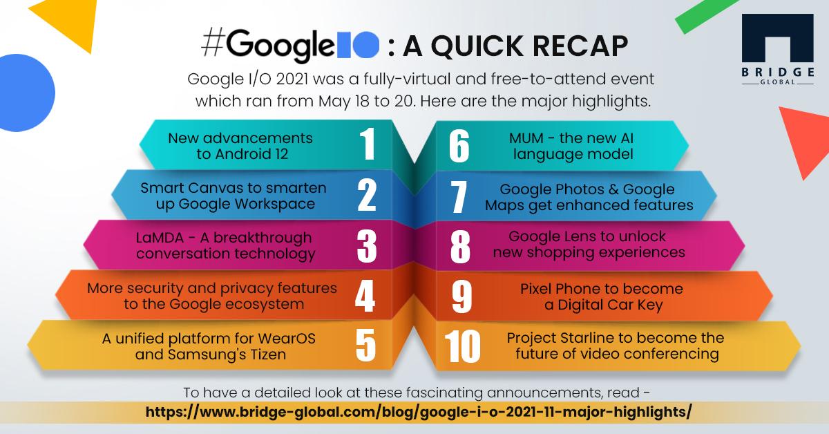 Google I/O 2021-Important updates