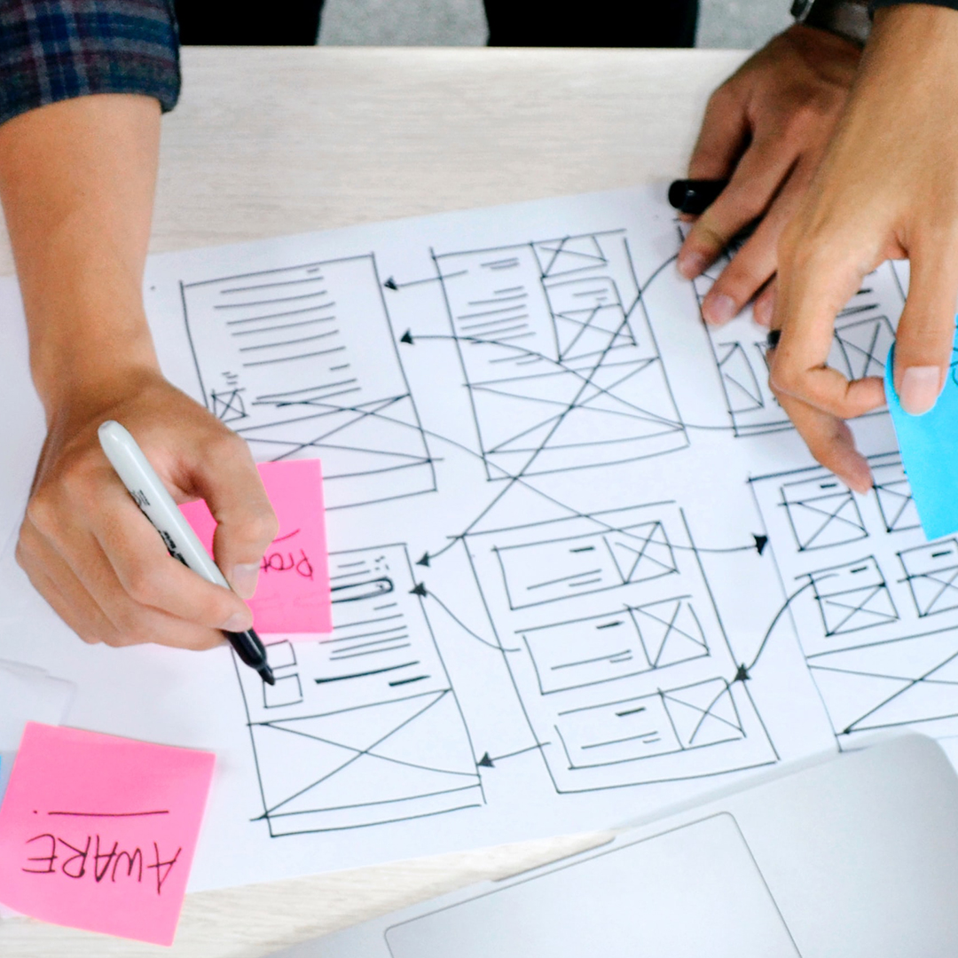 User experience becomes key- 5 Reasons Software Prototyping Ensures Project Success