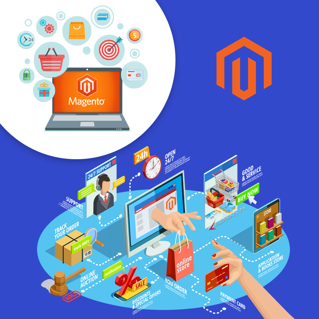 All the Benefits of Open Source Platform-9 Top Benefits of Magento Development for your business