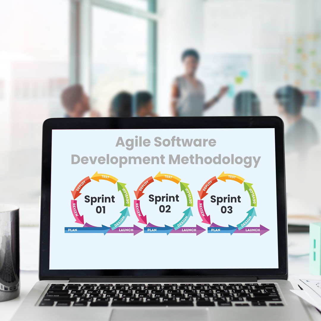 Agile software development methodology Bridge Global blog