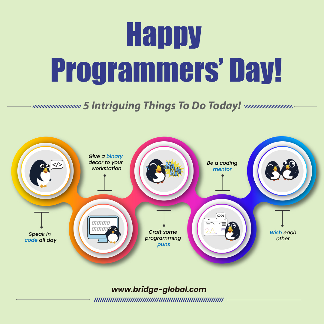 Programmers' day-Day of the programmer-things to do-Bridge-Global blog
