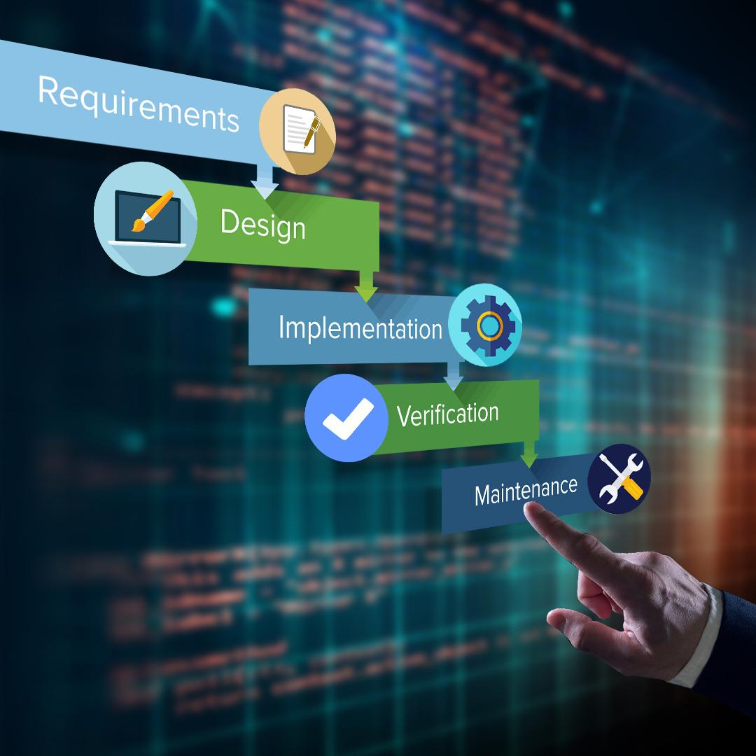 Waterfall software development methodology -Best Software Development Methodologies and Their Pros & Cons-Bridge Global blog